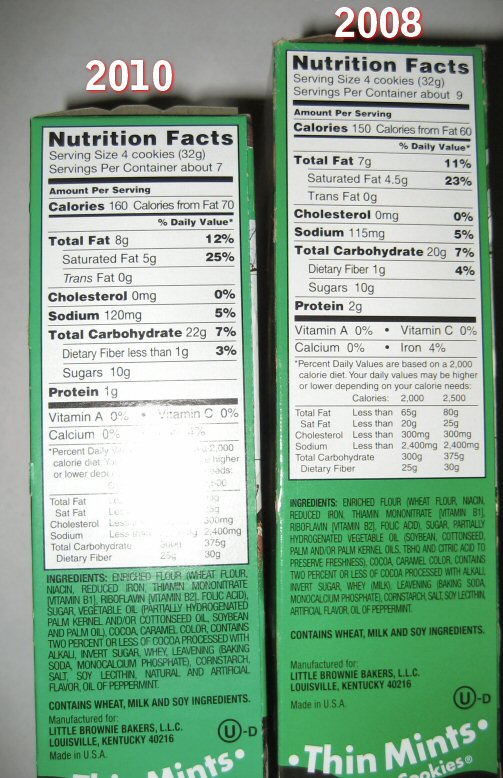 Girl Scout Thin Mint Cookie Nutrition Comparison